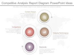Ppt Competitive Analysis Report Diagram Powerpoint Ideas