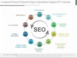Ppt Complete Process Of Search Engine Optimization Diagram Ppt Example