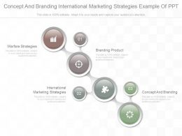 Ppt Concept And Branding International Marketing Strategies Example Of Ppt