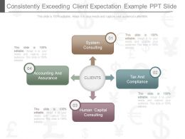 Ppt Consistently Exceeding Client Expectation Example Ppt Slide