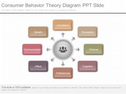 Ppt Consumer Behavior Theory Diagram Ppt Slide
