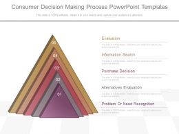 Ppt Consumer Decision Making Process Powerpoint Templates