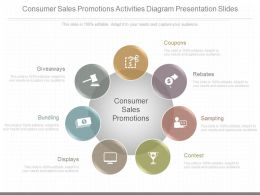 Ppt Consumer Sales Promotions Activities Diagram Presentation Slides