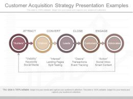 Ppt Customer Acquisition Strategy Presentation Examples
