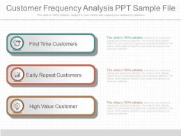 Ppt Customer Frequency Analysis Ppt Sample File