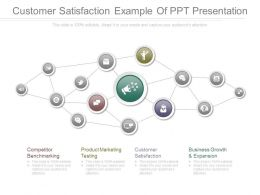 Ppt Customer Satisfaction Example Of Ppt Presentation