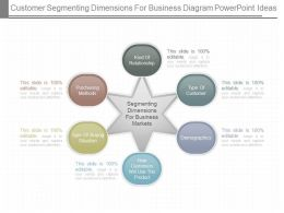 Ppt Customer Segmenting Dimensions For Business Diagram Powerpoint Ideas