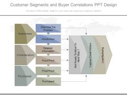 Ppt Customer Segments And Buyer Correlations Ppt Design