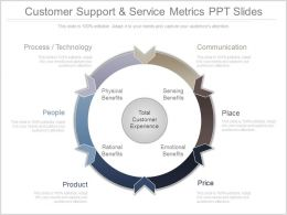 Ppt Customer Support And Service Metrics Ppt Slides