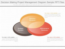 Ppt Decision Making Project Management Diagram Sample Ppt Files