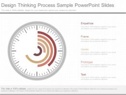 Ppt Design Thinking Process Sample Powerpoint Slides
