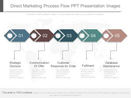Ppt Direct Marketing Process Flow Ppt Presentation Images