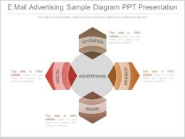 Ppt E Mail Advertising Sample Diagram Ppt Presentation