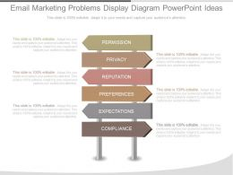 Ppt E Mail Marketing Problems Display Diagram Powerpoint Ideas