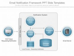Ppt Email Notification Framework Ppt Slide Templates