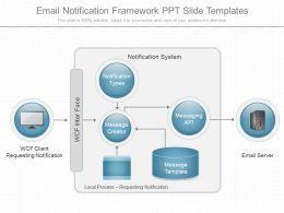 ppt_email_notification_framework_ppt_slide_templates_Slide01