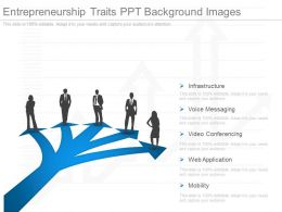 Ppt Entrepreneurship Traits Ppt Background Images