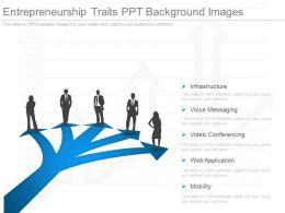 ppt_entrepreneurship_traits_ppt_background_images_Slide01