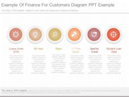 Ppt Example Of Finance For Customers Diagram Ppt Example
