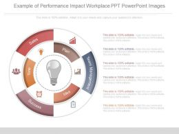 Ppt Example Of Performance Impact Workplace Ppt Powerpoint Images