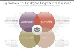 Ppt Expectations For Employees Diagram Ppt Inspiration