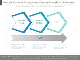 Ppt Features For Sales Management Diagram Powerpoint Slide Ideas