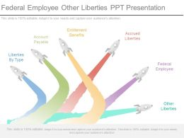 Ppt Federal Employee Other Liberties Ppt Presentation