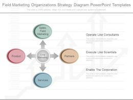 Ppt Field Marketing Organizations Strategy Diagram Powerpoint Templates