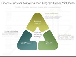Ppt Financial Advisor Marketing Plan Diagram Powerpoint Ideas