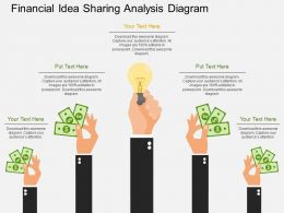 ppt Financial Idea Sharing Analysis Diagram Flat Powerpoint Design