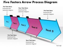 ppt_five_factors_arrow_process_swim_lane_diagram_powerpoint_template_business_templates_5_stages_Slide01
