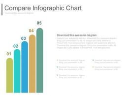 ppt Five Staged Compare Infographics Chart Flat Powerpoint Design
