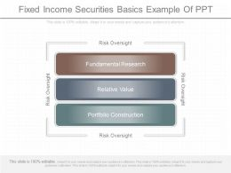 Ppt Fixed Income Securities Basics Example Of Ppt