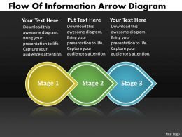 PPT flow of information arrow network diagram powerpoint template Business Templates 3 Stages