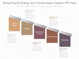 Ppt Global Payroll Strategy And Transformation Diagram Ppt Files
