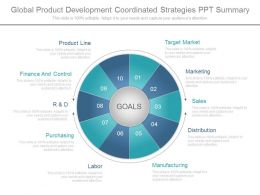 Ppt Global Product Development Coordinated Strategies Ppt Summary