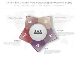 Ppt Go To Market Customer Need Analysis Diagram Powerpoint Shapes
