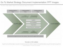 Ppt Go To Market Strategy Document Implementation Ppt Images