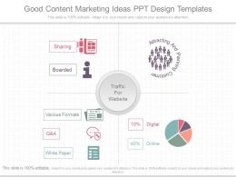 Ppt Good Content Marketing Ideas Ppt Design Templates