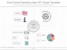 Ppt Good Content Marketing Ideas Ppt Design Templates