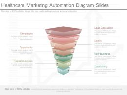 Ppt Healthcare Marketing Automation Diagram Slides