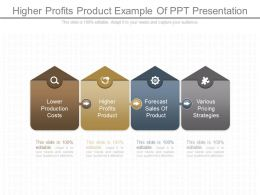Ppt Higher Profits Product Example Of Ppt Presentation