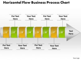 PPT horizontal flow business pre process chart PowerPoint Templates 8 stages