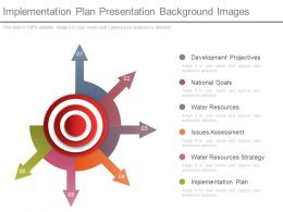 Ppt Implementation Plan Presentation Background Images