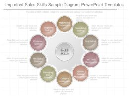 Ppt Important Sales Skills Sample Diagram Powerpoint Templates