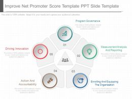 Ppt Improve Net Promoter Score Template Ppt Slide Template