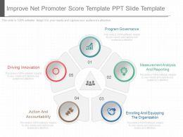 Ppt Improve Net Promoter Score Template Ppt Slide Template