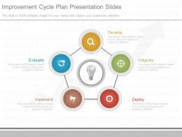 Ppt Improvement Cycle Plan Presentation Slides
