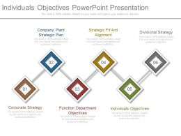 Ppt Individuals Objectives Powerpoint Presentation