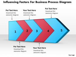 PPT influencing factors for business process diagram PowerPoint Templates 5 stages